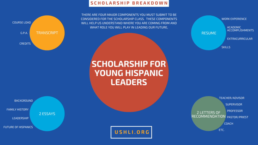 scholarship breakdown